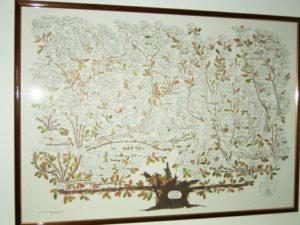Questo l'albero genealogico di Joseph Anton Koch